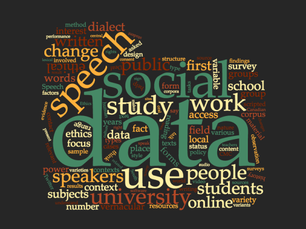 DCiSv2 Wordle1